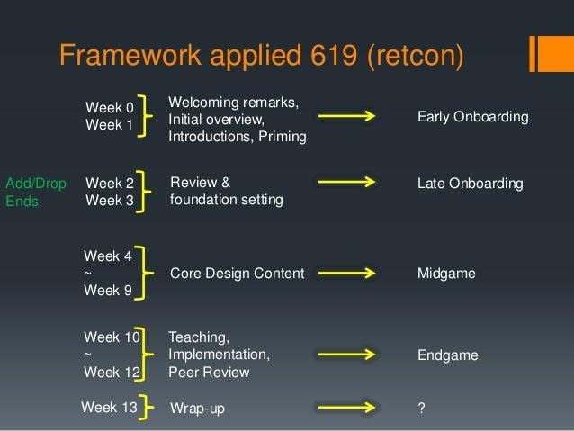 Framework applied 619 (retcon)  Week 0  Week 1  Welcoming remarks,  Initial overview,  Introductions, Priming  Week 2  Wee...
