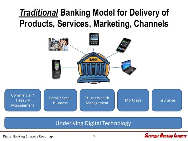 Marketing Strategies for Promoting Banks