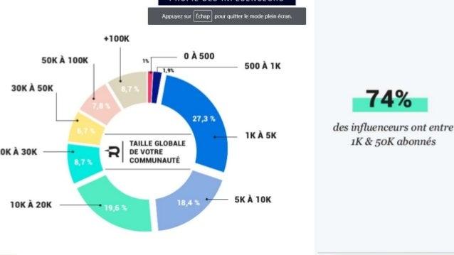 Détente…  http://www.effie.fr/pages/cas.php?prix=2&annee=2013  https://www.youtube.com/watch?v=8vLSf1i4E7A&t=185s