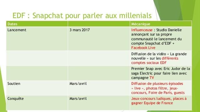 EDF : Snapchat pour parler aux millenials Dates Mécanique Lancement 3 mars 2017 Influenceuse : Studio Danielle annonçant s...