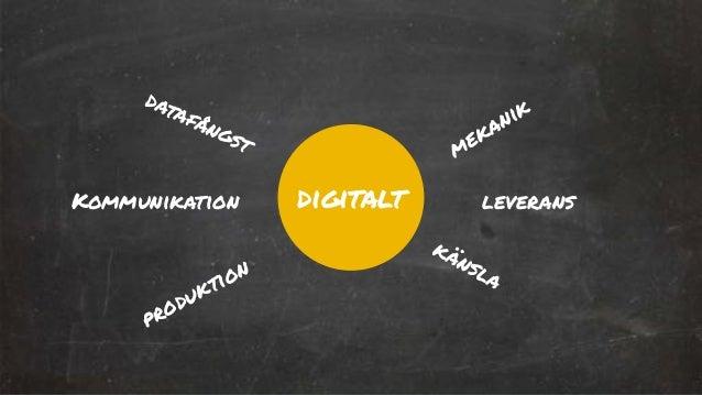 fysiskt digitalt fysiskt digitalt