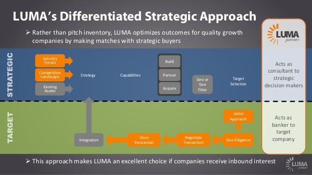 LUMA's Differentiated Strategic Approach Ø Ratherthanpitchinventory,LUMAoptimizesoutcomesforqualitygrowth compan...