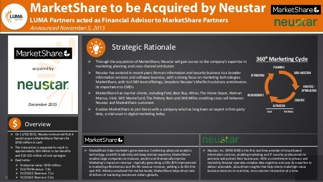 18 acquiredby December2015 MarketShare to be Acquired by Neustar LUMA Partners acted as Financial Advisor to MarketShare...