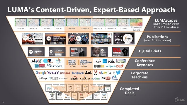 16 LUMA's Content-Driven, Expert-Based Approach = acquiredby December2011 acquiredby November2012 = mergedwith March...