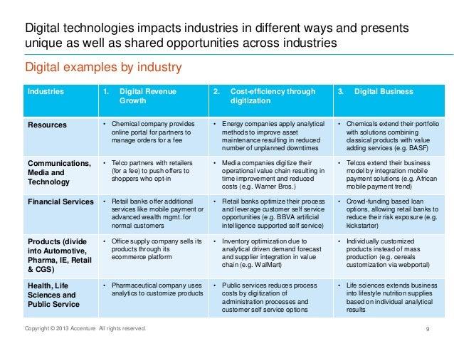 8 9 digital technologies impacts industries