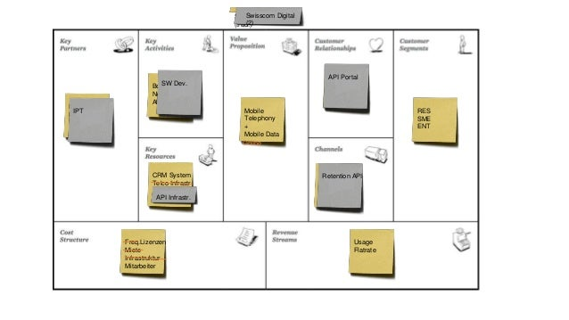 restful api design matthias biehl pdf