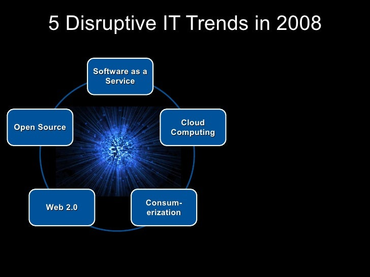 """is amazon using disruptive or sustaining technology to run its business Businesses can focus on two types of innovation: sustaining  it augmented its  research by building its brands, pipeline and profile through major acquisitions   concept of disruptive technology is widely used, """"disruptive innovation"""" is a   markets or how amazon disrupted traditional bookstores early on."""
