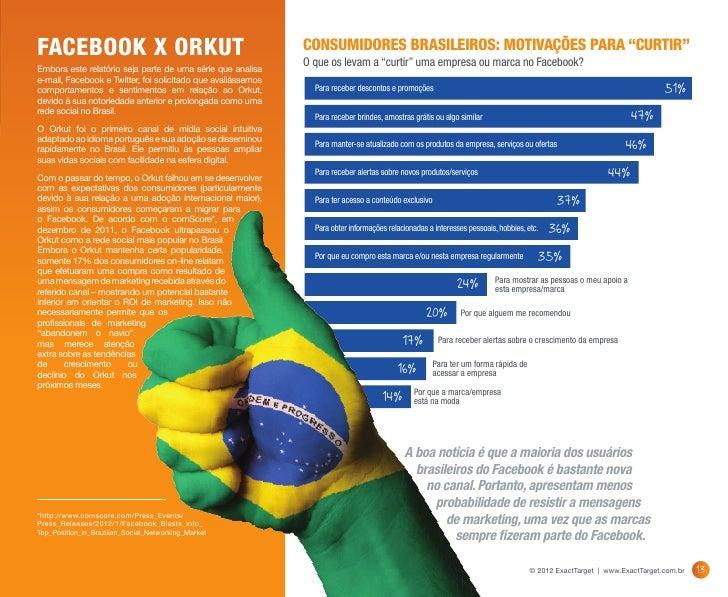 twitter                  Dos consumidores brasileiros on-line, 35% são usuários ativos          Faixa etária: Tanto com o ...