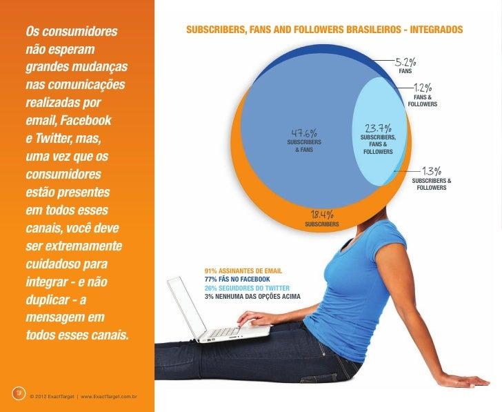 CONCLUSÃOO e-mail domina, de modo consistente, o mercado consumidor on-line brasileiro, em termos de alcance e frequênciad...