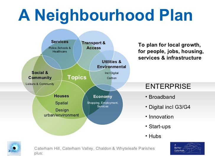 A Neighbourhood Plan Social & Community Leisure & Community Topics Transport & Access Economy Shopping, Employment, Servic...