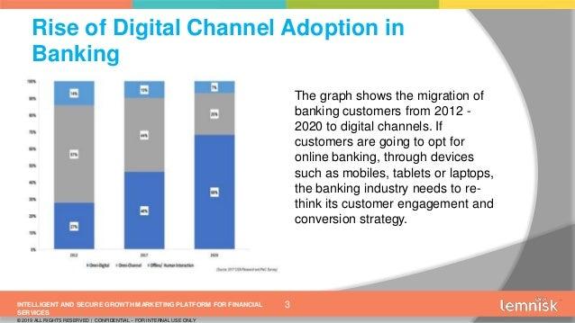 Digital Channel Adoption: An Eye-Opener for Banking Marketers Slide 3