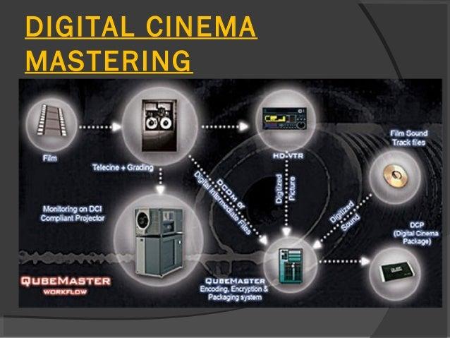 first digital cinema in india