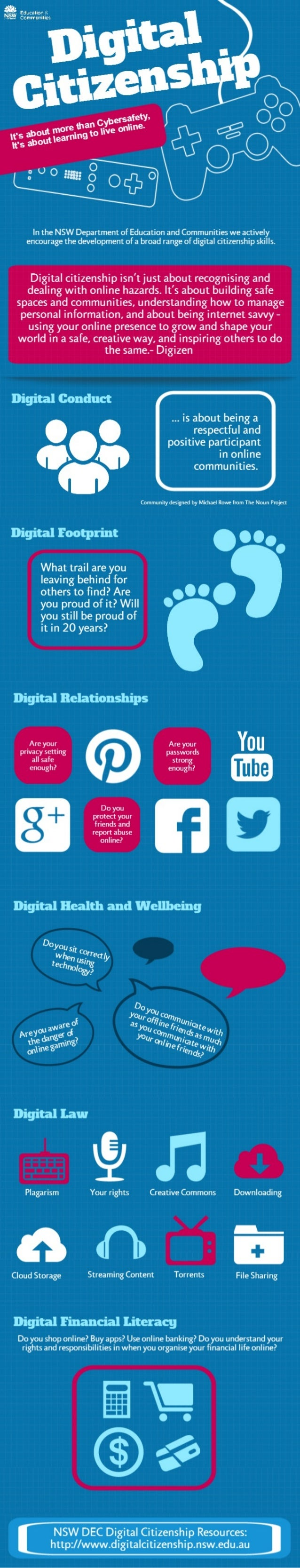 Digital citizenship in NSWDEC