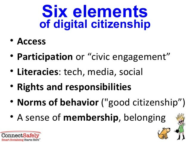 Digital citizenship basics Slide 2