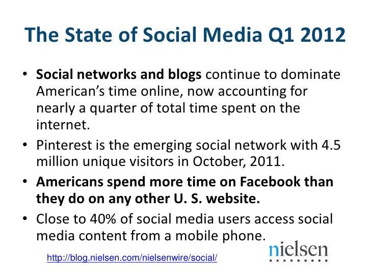 Digital Citizenship Slide 2