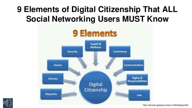 Digital citzenship slides with audio
