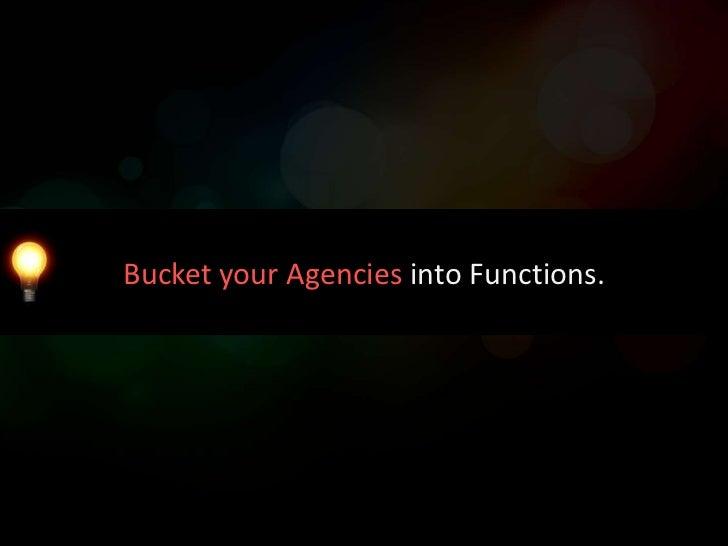 Hybrid Agency Model Works Best.