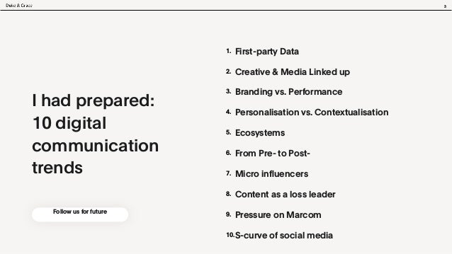 Digital Communication Post Covid Slide 3