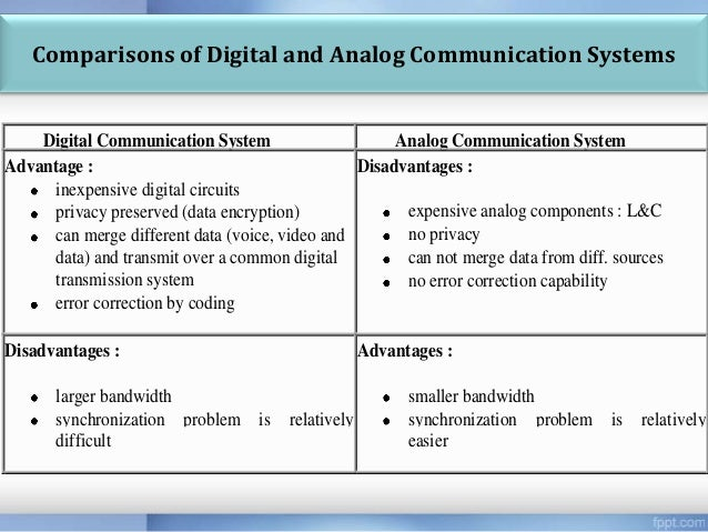 what is digital communication 1 elements of a digital communication system the analysis and design of digital communication systems involves the transmission of information in digital form from a source.