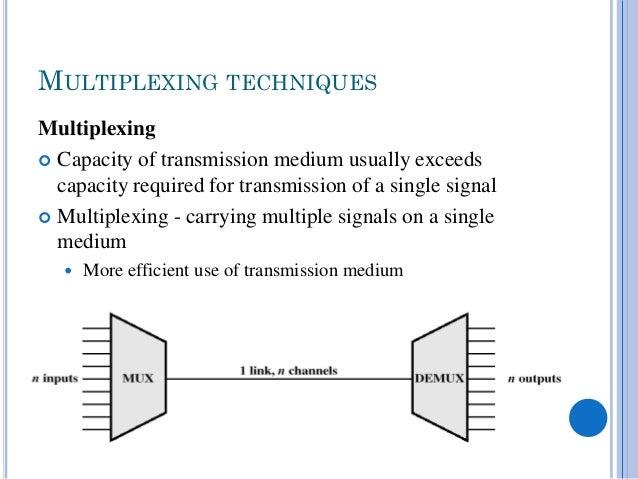 multiplexing techniques in data communication pdf