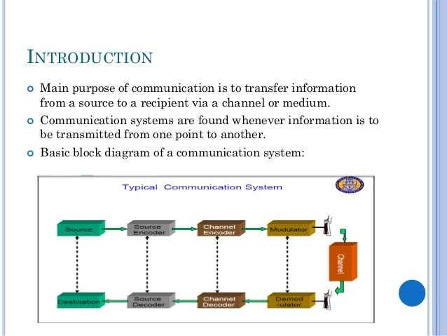 Digital communication systems 4 introduction main purpose of communication ccuart Choice Image