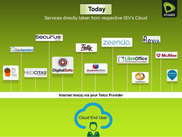 Services directly taken from respective ISV's Cloud Today Internet line(s) via your Telco Provider Cloud End User