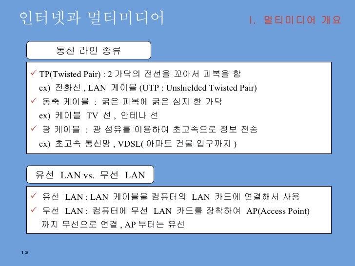 인터넷과 멀티미디어 I.  멀티미디어 개요 통신 라인 종류 <ul><li>TP(Twisted Pair) : 2 가닥의 전선을 꼬아서 피복을 함 </li></ul><ul><li>ex)  전화선 , LAN  케이블 (UTP...