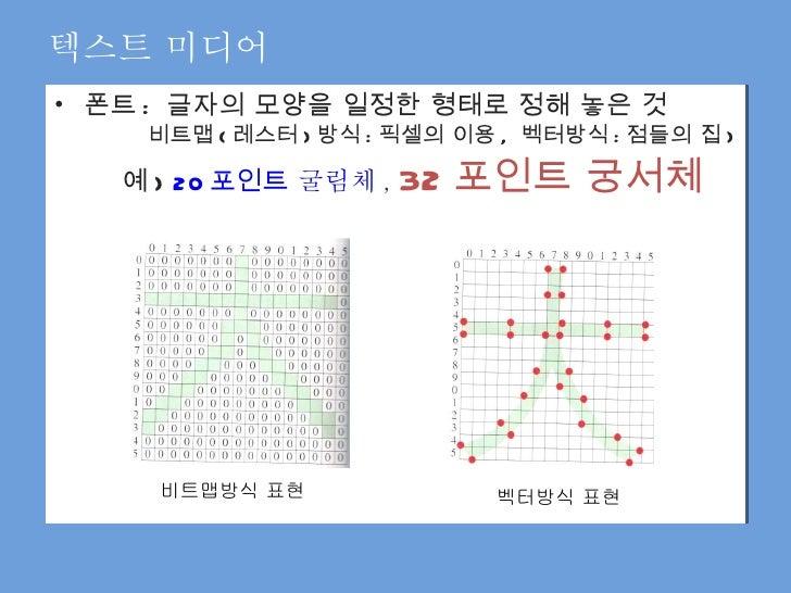 텍스트 미디어 <ul><li>폰트 :  글자의 모양을 일정한 형태로 정해 놓은 것 </li></ul><ul><li>비트맵 ( 레스터 ) 방식 : 픽셀의 이용 ,  벡터방식 : 점들의 집 ) </li></ul><ul><l...