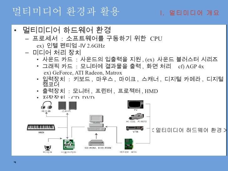 멀티미디어 환경과 활용 <ul><li>멀티미디어 하드웨어 환경 </li></ul><ul><ul><li>프로세서  :  소프트웨어를 구동하기 위한  CPU </li></ul></ul><ul><ul><ul><li>ex)  ...