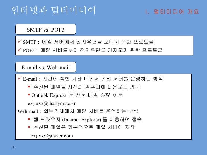 인터넷과 멀티미디어 I.  멀티미디어 개요 SMTP vs. POP3 <ul><li>SMTP :  메일 서버에서 전자우편을 보내기 위한 프로토콜 </li></ul><ul><li>POP3 :  메일 서버로부터 전자우편을 가...