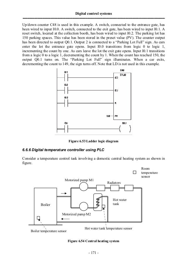 Digital control systems 36 638gcb1353794834 36 ccuart Images