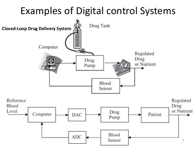 control systems examples free download  u2022 playapk co