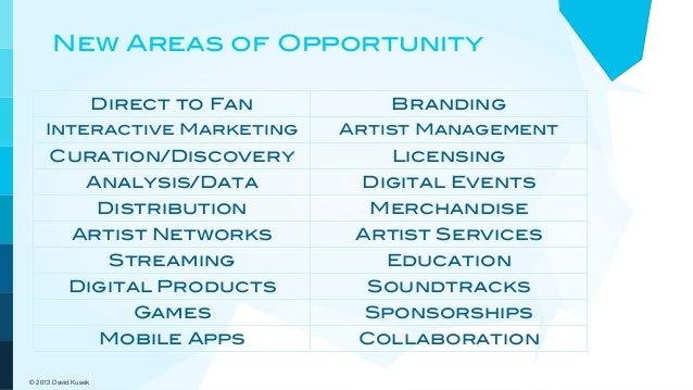 Digital Cowboys Music Marketing Strategies april 2013