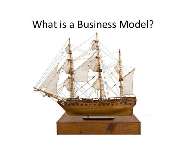 BusinessModelCanvas