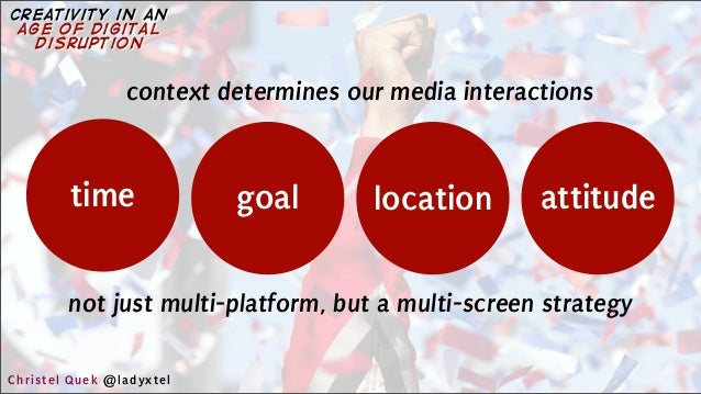 time goal location attitude context determines our media interactions not just multi-platform, but a multi-screen strategy...