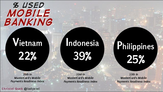 Vietnam 22% Philippines 25% Indonesia 39% % used mobile banking 25th in MasterCard's Mobile Payments Readiness Index 33rd ...