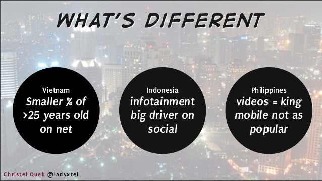 what's Different Vietnam Smaller % of >25 years old on net Indonesia infotainment big driver on social Philippines videos ...