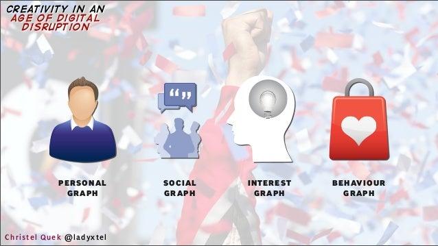 PERSONAL GRAPH SOCIAL GRAPH INTEREST GRAPH BEHAVIOUR GRAPH Christel Quek @ladyxtel creativity in an age of digital disrupt...