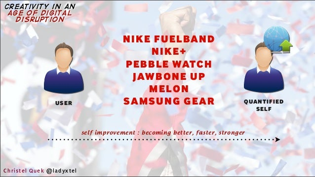 USER self improvement : becoming better, faster, stronger QUANTIFIED SELF NIKE FUELBAND NIKE+ PEBBLE WATCH JAWBONE UP MELO...