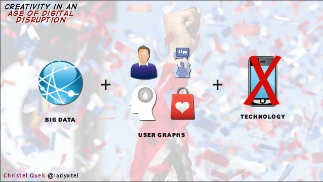 USER GRAPHS + BIG DATA + TECHNOLOGY X Christel Quek @ladyxtel creativity in an age of digital disruption