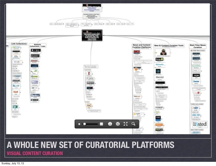 A WHOLE NEW SET OF CURATORIAL PLATFORMS    VISUAL CONTENT CURATIONSunday, July 15, 12