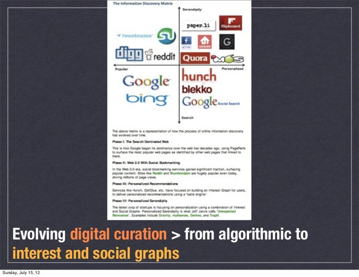 Evolving digital curation > from algorithmic to    interest and social graphsSunday, July 15, 12