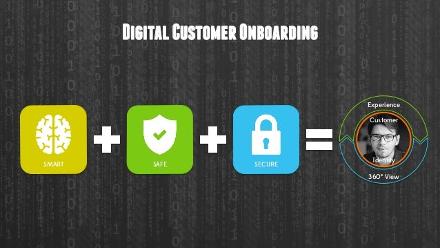 DigitalCustomerOnboarding SMART SECURESAFE Customer Identity Experience 360* View