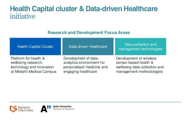 Digital Data-Driven Healthcare and Wellbeing