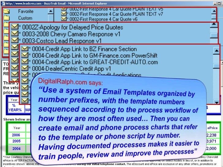 Digital Dealer6 Emailiskillingyou V1