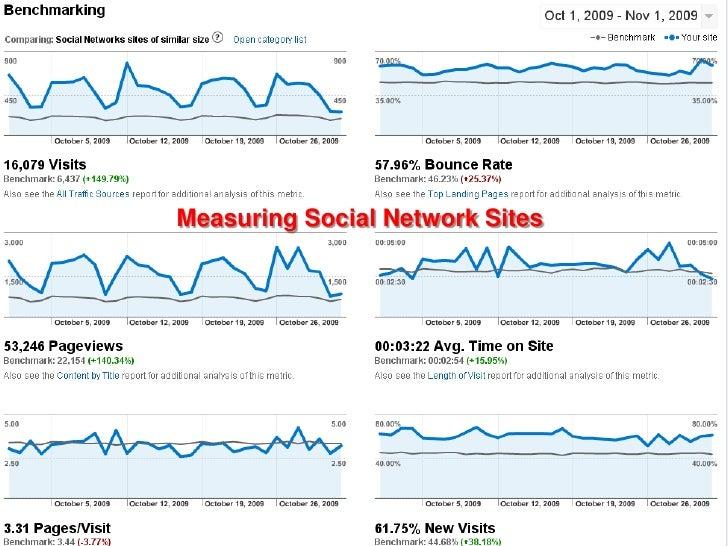 Digital Dealer7 Socialmarketing V8