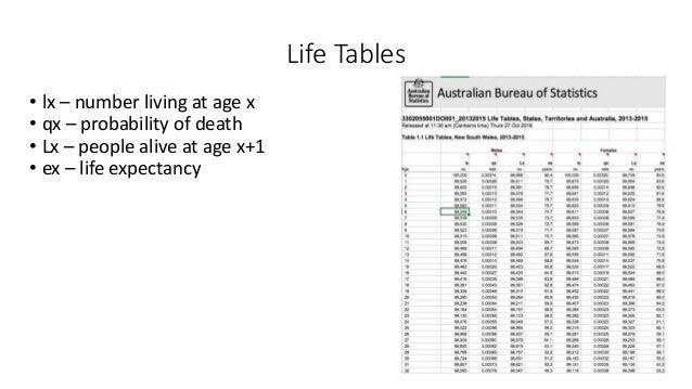 Digital Demography - WWW'17 Tutorial - Part I