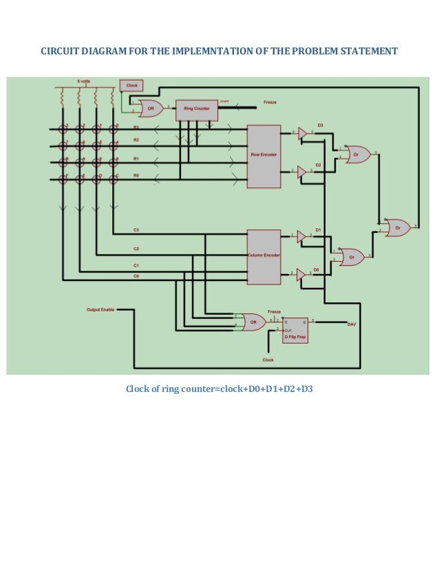 Sequential Circuit That Encodes A Hexadecimal 16