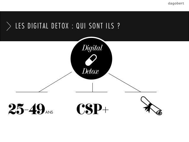 LES DIGITAL DETOX : QUI SONT ILS ?                     Digital                     Detox25-49    ANS       CSP+