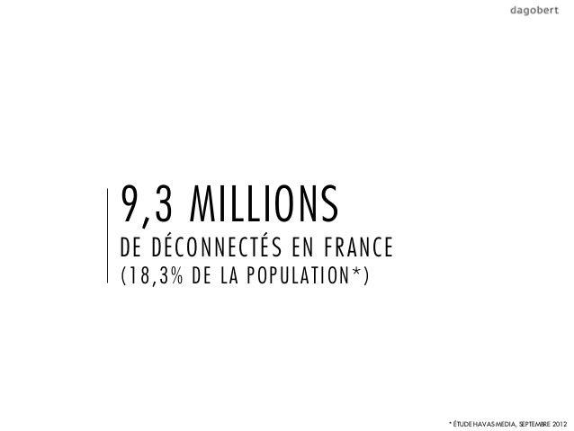 9,3 MILLIONSDE DÉCONNECTÉS EN FRANCE(18,3% DE LA POPULATION*)                            * ÉTUDE HAVAS MEDIA, SEPTEMBRE 2012